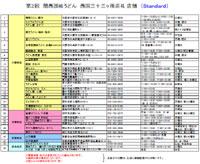 第2回関西讃岐うどん西国三十三ヶ所巡礼店一覧表
